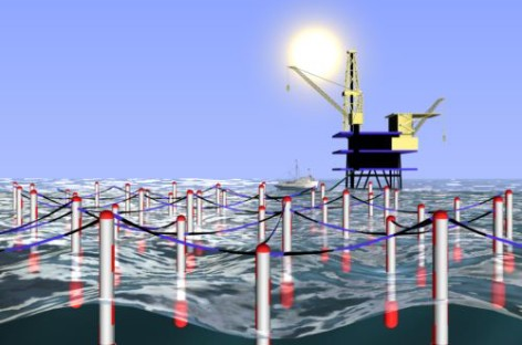 Năng lượng đại dương
