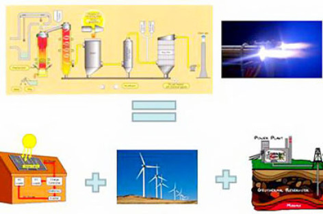 Nguồn năng lượng điện tiềm tàng từ rác thải
