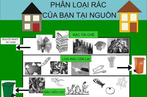 Công tác xử lý chất thải rắn ở Thái Nguyên đến năm 2015