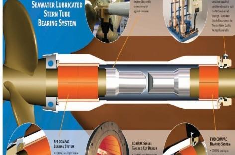 Nguyên tắc hoạt động của ổ đỡ ống bao trục chân vịt COMPAC