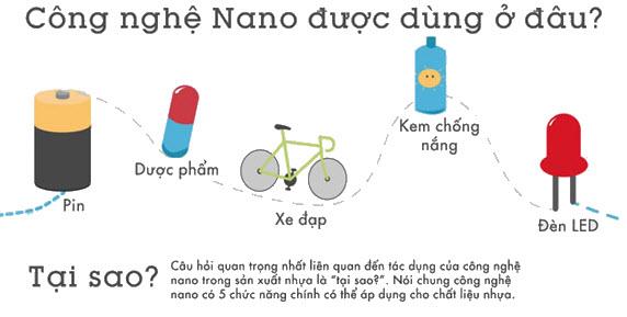 Tim hieu ve cong nghe nano trong san xuat cong nghiep_05