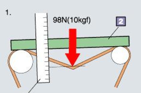 Cách căng đai và kiểm tra dây đai