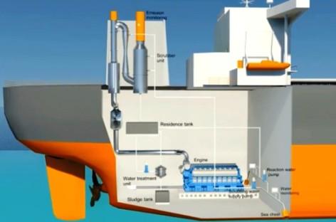 Hệ thống máy lọc khí vòng hở Wartsila