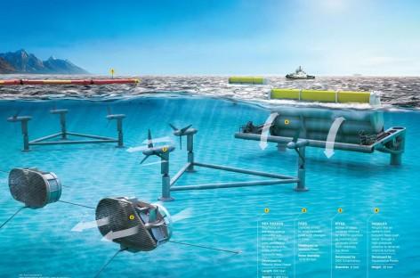 Nguồn năng lượng thủy triều