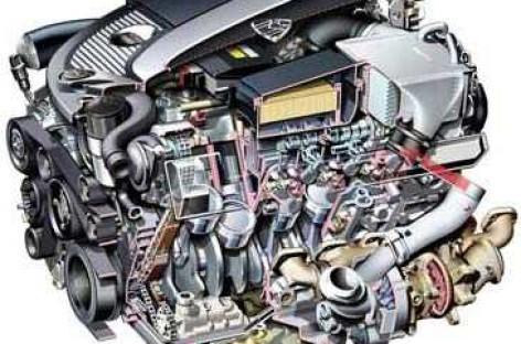 Động cơ ô tô hoạt động như thế nào? (phần 1)