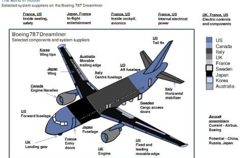 [Video] Quy trình lắp ráp máy bay Boeing Dreamliners
