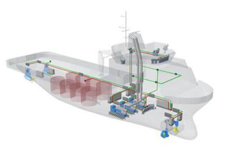 Hệ thống tích hợp tự động hóa của Wärtsilä dành cho tàu thủy