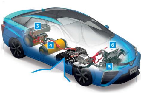[Infographic] Hệ thống động cơ điện Toyota Mirai