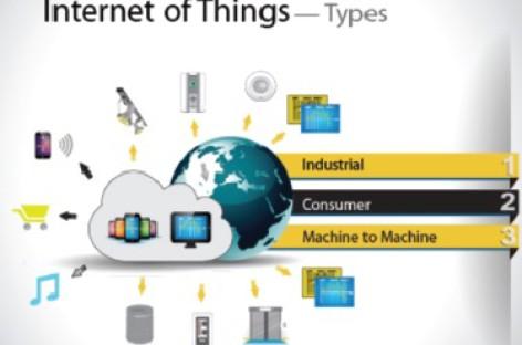 3 điều có thể bạn chưa biết về Internet vạn vật (IoT)