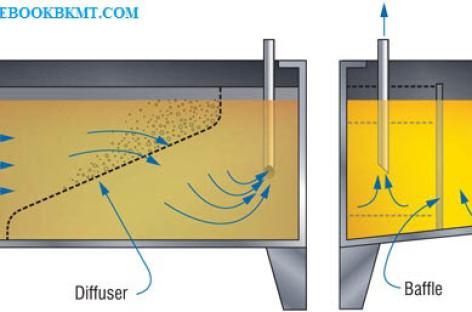 Lựa chọn két chứa dầu trong hệ thống thủy lực
