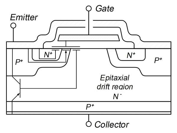 Cong-nghe-IGBT-trong-gia-cong-kim-loai-1