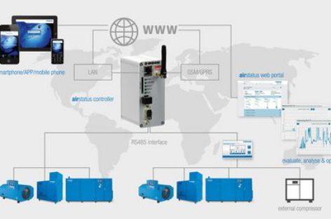 Công nghiệp 4.0: Công nghệ khí nén tiên tiến của BOGE, CHLB Đức