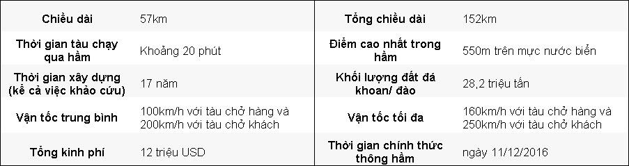 Ham-duong-sat-dai-nhat-the-gioi-3