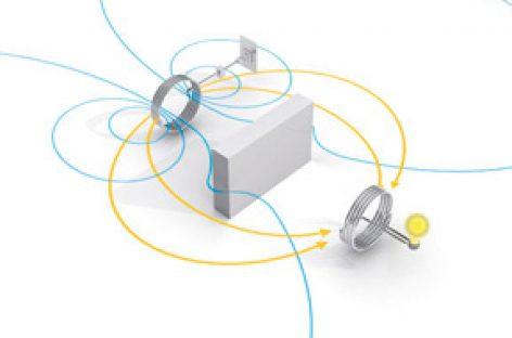 [Video] Công nghệ truyền tải điện năng không dây WiTricity