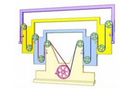 [Mô phỏng cơ cấu cơ khí] Cable telescopic frame