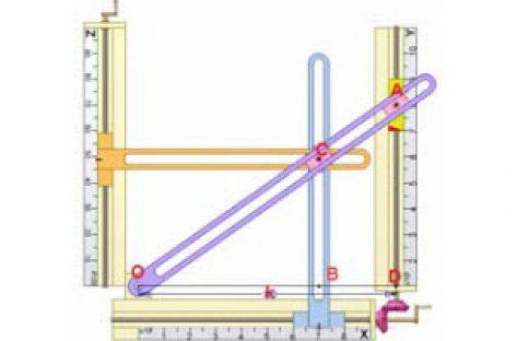 [Mô phỏng cơ cấu cơ khí] Bình phương hay căn bậc 2 bằng cơ cấu thanh