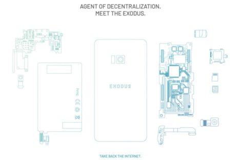 [CEBIT 2018] Điện thoại thông minh tích hợp công nghệ blockchain nào sẽ dành chiến thắng trong cuộc đua?