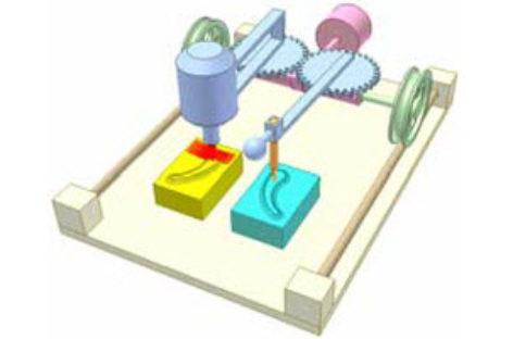 [Mô phỏng cơ cấu cơ khí] Máy phay gỗ chép hình 3D đối xứng 3