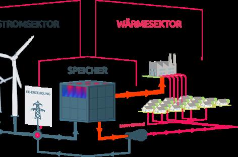 Hệ thống lưu trữ năng lượng bằng thép đến từ Lumenion